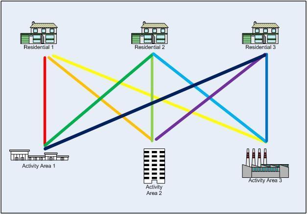 single-ride-network